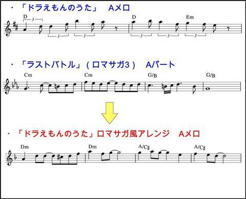 ドラえもんのうたロマサガ風アレンジ_説明用_Aメロ_02.jpg