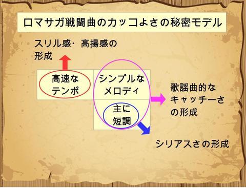 ロマサガ曲分析_モデル図(途中)_01.jpg