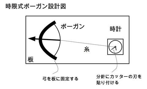 時限式ボーガン設計図_02 2.jpg