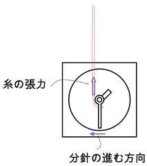時限式ボーガン_動作原理1_02.jpg