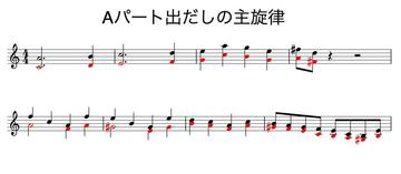 FFIII_バトル1_説明用_02.jpg