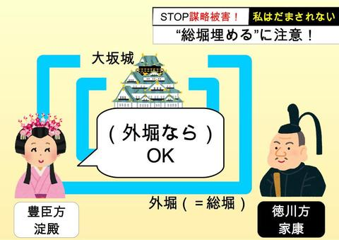 STOP詐欺被害風に大坂の陣を説明する_スライド5_03.jpg