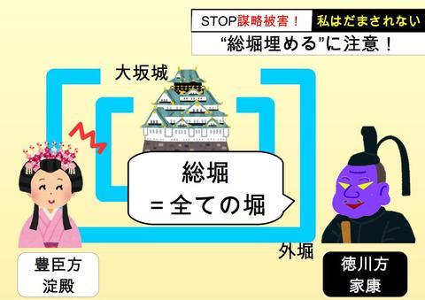 STOP詐欺被害風に大坂の陣を説明する_スライド6_02.jpg